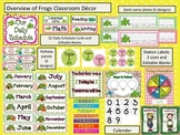 Frog Themed Classroom Decor- Pink and Green Chevron (Editable)