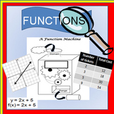 Functions {Definition, One-to-One, Notation, & Graph Shape