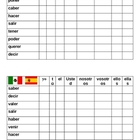 Futuro y condicional irregular verbs in Spanish Connect 4 game