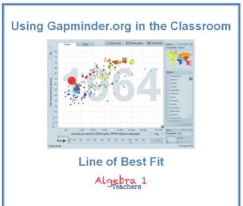 Gapminder: Line of Best Fit