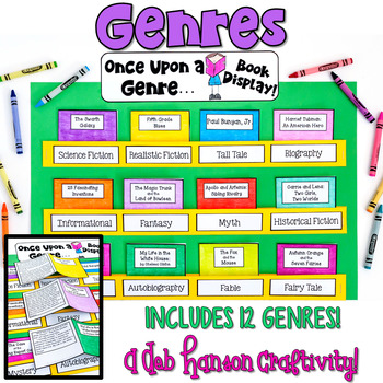 http://www.teacherspayteachers.com/Product/Genre-Craftivity-with-an-option-to-include-Visualization-and-Predicting-475400