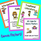 Genre Posters: 21 Printable Pages with Polka Dots