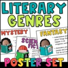 Literary Genre Posters {Plus: Genre BINGO, Reading Log, &