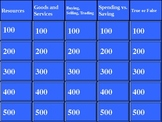 Georgia 3rd Grade Economics Review Jeopardy Game-CRCT!!