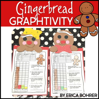 Gingerbread Graphtivity