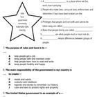 Government Test: 3rd grade SOL