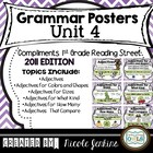 Grammar Posters Unit 4 (Reading Street)