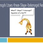 Graph Lines from Slope-Intercept Form PowerPoint and GAME