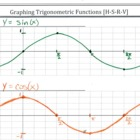 Graph Paper for Trig Functions
