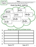 Graph the Math Addition