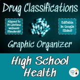 Graphic Organizer for drugs