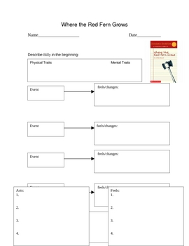Graphic Organizers: Where the Red Fern Grows (William Rawls)