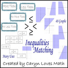 Graphing Inequalities Matching Activity~Interactive Bullet