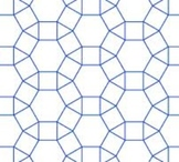 Graphing Review through Tessellation and Pattern-making