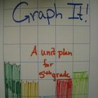 Graphing Unit for 5th Grade