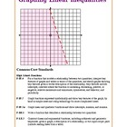 Graphing a Linear Inequality Lesson Plan