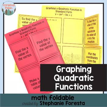 Graphing a Quadratic Function in Standard FormQuadratic Function In Standard Form