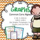 Graphs {Common Core Aligned}