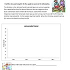 Graphs, Patterns, & Equations Lesson