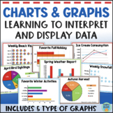 Graphs and Charts - Using & Understanding Data
