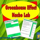 Greenhouse Effect Nacho Lab
