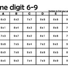 Grid Games - 1 Digit Multiply