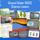 Groundwater, Fresh Water & Pollution - Grades 9-12