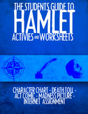 Hamlet Assignments & Activities (Bundle of 12)