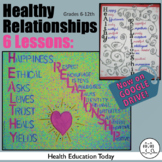 Healthy Relationships: What Do They Look Like?-PowerPoint