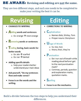 Revising and editing your essay is moving