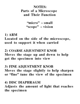 History, Function, and Use of the Microscope - Complete Unit