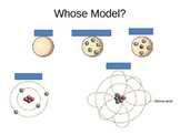 History of Atomic Model