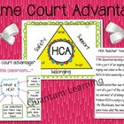 "Home Court Advantage ~ ""HCA"" Quantum Learning Classroom Posters"