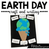 Home Sweet Home- An Earth Day Craft