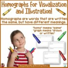 Homographs to illustrate