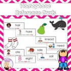 Homophones Reference Cards