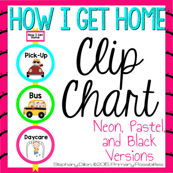 How I Get Home Transportation Clip Chart