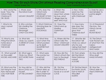 How The Grinch Stole Christmas SCOOT! Reading Comprehension Game!