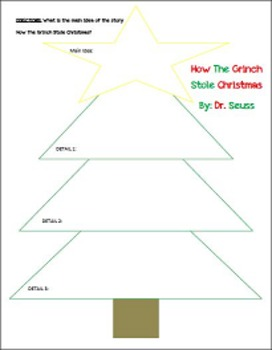 How the Grinch Stole Christmas Literacy Activities