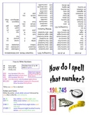 How to Write Numbers Booklet