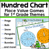 Hundred Chart: 20 Game Boards for 10 Primary Themes