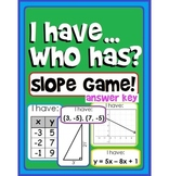 I Have...Who Has? A Slope Game!