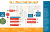 Image Copyright Poster: Can I Use that Picture? 20x30 Poster
