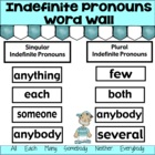Indefinite Pronouns All, Each, Many – Word Wall