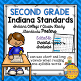 Indiana College and Career Ready Standards ~ 2nd Grade ~