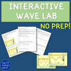 Inquiry Wave Lab and Post Lab Quiz: Amplitude, Frequency,