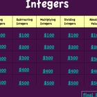 Integers Powerpoint Trivia Review Game