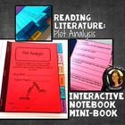 Interactive Notebook Mini Book: Plot Analysis