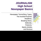 Journalism Newspaper Basics 70-slide Powerpoint!