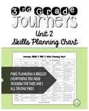 Journeys 2014 Third Grade, Unit 2, Skills Planning Chart